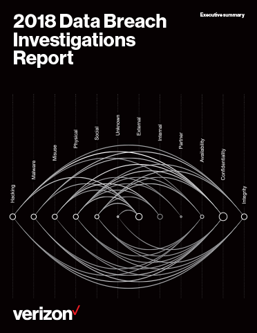 Verizon Threat Report